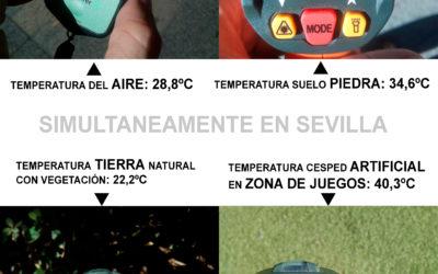 Isla de Calor, en Bioclimatiza tu cole aprendemos qué esta pasando en nuestras ciudades. Feliz verano