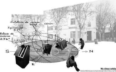 Biennale di Venezia. Mis climas cotidianos.